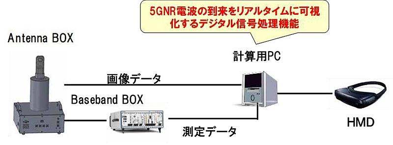 装置のイメージ図