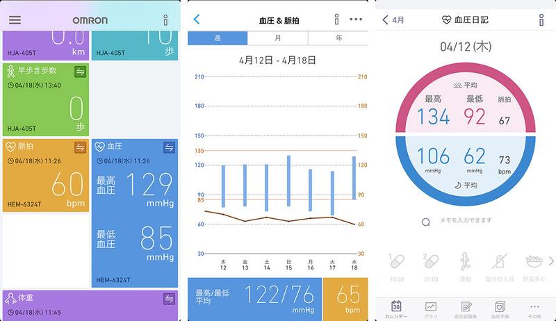 オムロンのスマホ対応ヘルスケア製品×3機種。血圧計や体重体組織計や活動量計で記録したデータを、Bluetoothでスマホに転送して表示・活用できるという製品群です。
