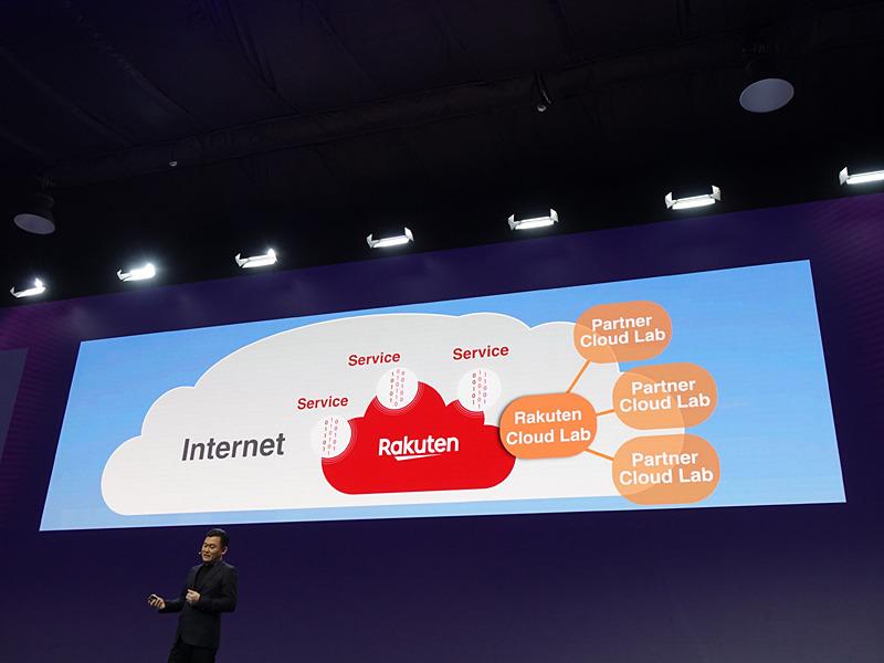 クラウド上と携帯電話網を融合させ、さまざまなサービスを提供していくという