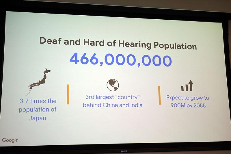 グローバルでの聴覚障害者の人数は4億6600万人