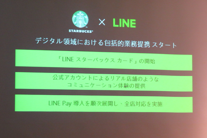 発表時のスライド