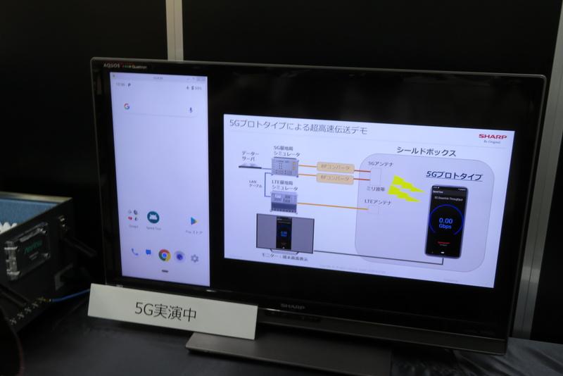 発表会で展示されていた5Gプロトタイプのデモ