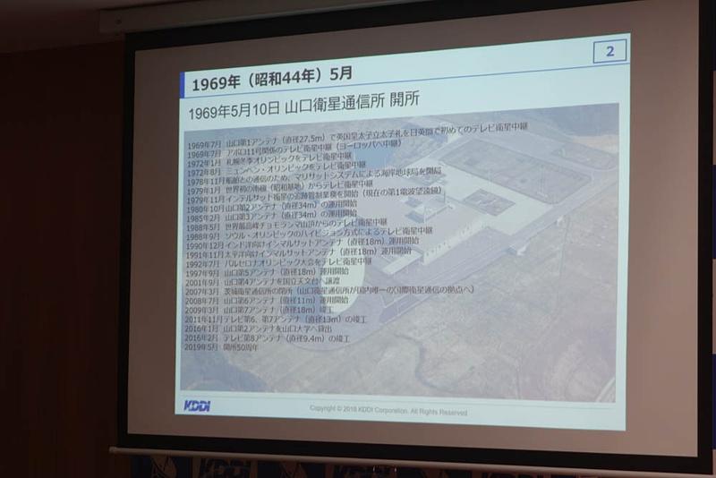 KDDI山口衛星通信センター(開所当時は山口衛星通信所)の略歴