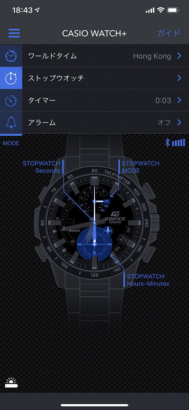 腕時計側でストップウォッチ機能を使うと、タイムの記録が残ります。これをアプリへと転送することで、詳細なラップタイムなどを見ることができます。なお、これらスクリーンショット上のラップはテストしただけなので、意味のあるものではありません。