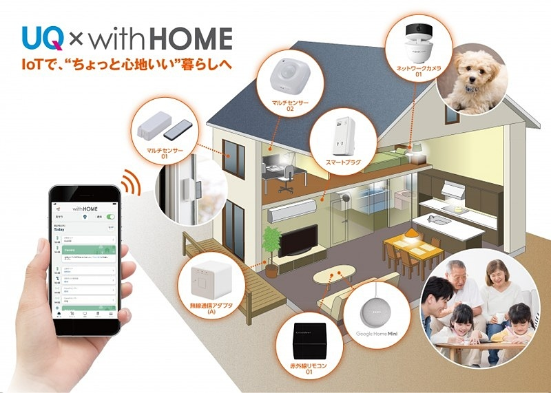UQ×with HOME