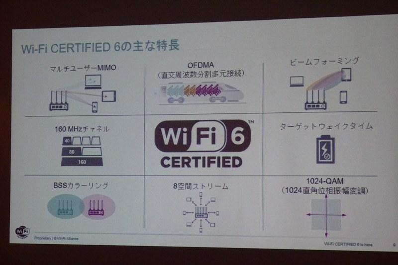 Wi-Fi CERTIFIED 6の主な特徴