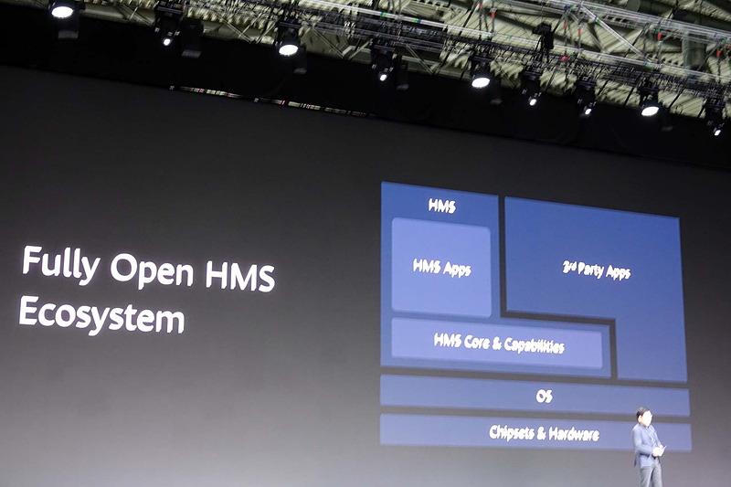 HMSはオープンなエコシステムだという