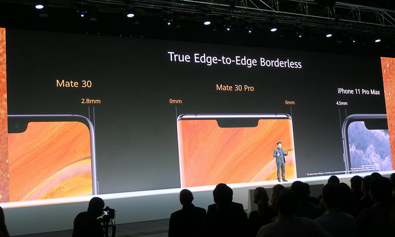 側面に回り込んだエッジディスプレイデザインを採用したため、左右の狭額縁は実質的に0mmを実現。HUAWEI Mate30も2.8mmで仕上げられ、iPhone 11 Pro Maxよりも狭い