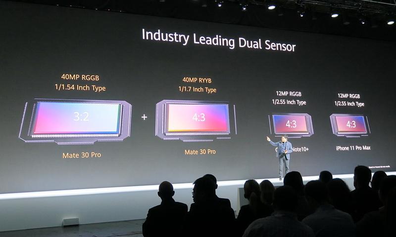 HUAWEI Mate30やHUAWEI P30 Proで採用されたRYYB配列の1/1.7インチの40MPイメージセンサーに加え、新たにRGGB配列の1/1.54インチの40MPイメージセンサーを搭載。他を圧倒するスペック