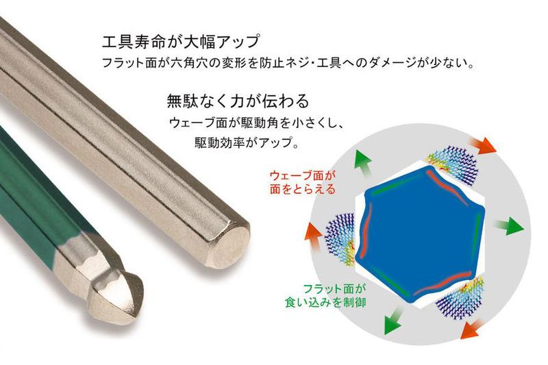 VESSELのレインボール L型レンチ。独自の「Ultra Hex(ウルトラヘックス)」を採用し、ネジ穴に3点・3面で接触するため、ネジ穴の変形が少ないとのこと。