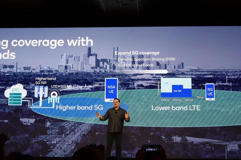 段階的に5Gの導入を進めるコンセプト
