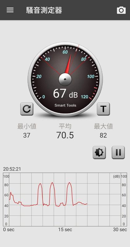 騒音を測定するスマホアプリを入れたスマホに向かって、STORMモデルをこれ以上息が無理と言うくらいの勢いで3回拭いてみたが82dBだった