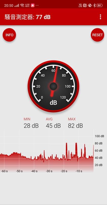 同じコンディションでWIND STORMを使って同様のことをやってみたがこちらも最大騒音は同じ82dBだった。どうやったら120dBを出せるのか今のところ謎だ