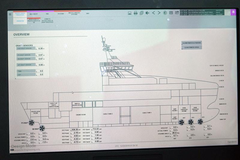 船内の様子をブリッジ内のモニターでチェック