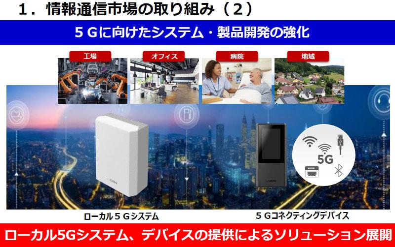 (画像:2019年11月の第2四半期決算説明会資料より)