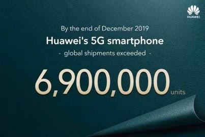 HUAWEI、2019年末までに5Gスマホを690万台出荷