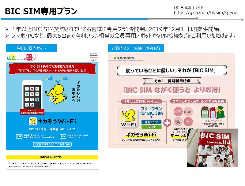 BIC SIMのサービス