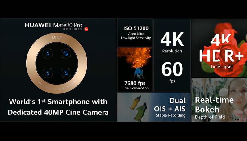 Mate 30 Proでの動画機能