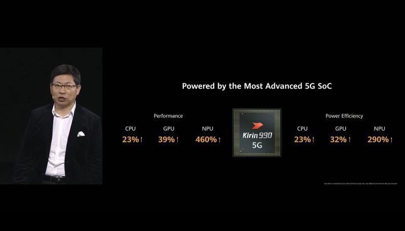 Kirin 990 5Gを採用