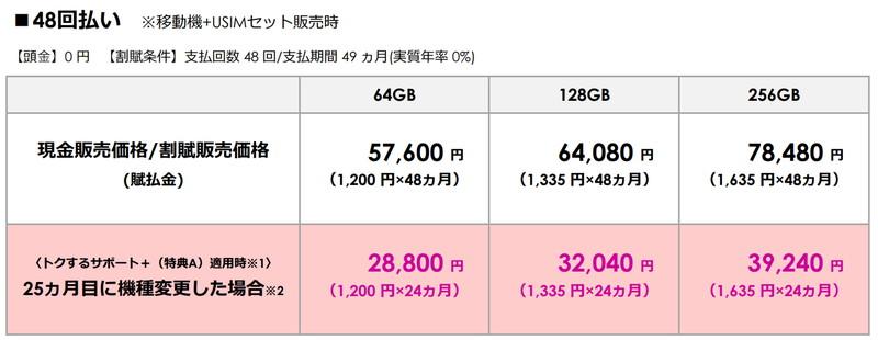 「ソフトバンクオンラインショップ」および直営のソフトバンクショップでの販売価格