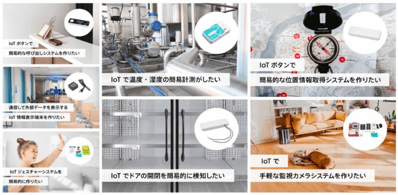IoT活用レシピのイメージ
