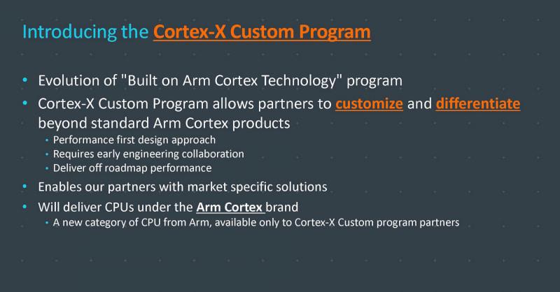 Cortex-X Custom Program(出典:Arm、Bringing the Digital World into Our New Reality)
