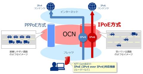 すると ネットワーク 向上 接続 が 品質 の ネットワーク接続の質が悪い場合のトラブルシューティング