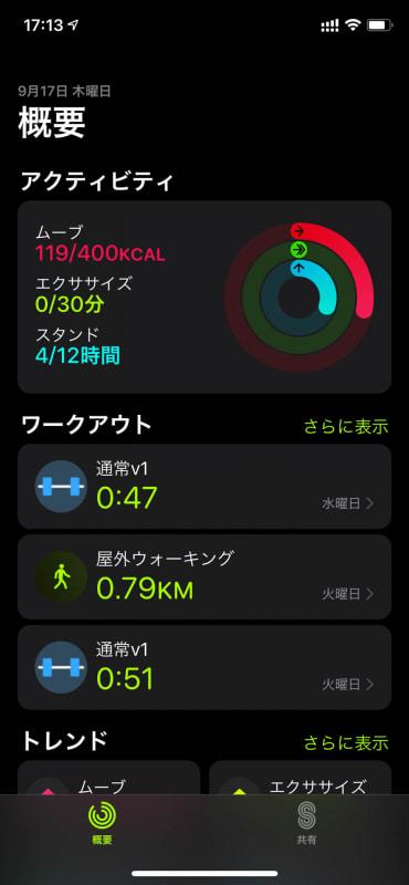 「フィットネス」アプリ。iOS 13まではトレンドなどが別タブだったが、iOS 14では一覧性が増している