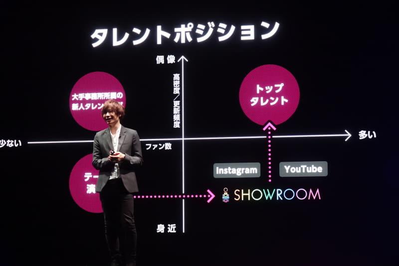 ネットによりタレントとファンの距離が縮まったと前田氏。それにより熱狂的ファンが増加するというサイクルが発生。新人タレントなどもファンをつかみやすい状況に
