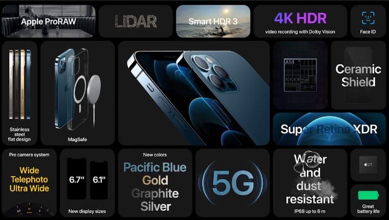 iPhone 12 Proのサマリー