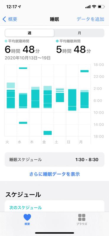 薄い色はiPhoneの、濃い色はApple Watchの記録データということだそうです。睡眠の深さではないのでご注意ください。