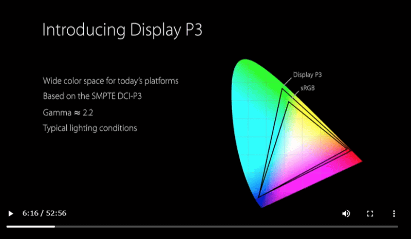 Display P3が表現できる色空間。sRBGを完全に包含する形で、表現できる色合いが約25%ほど広がっている(WWDC2016でアップルが公開した資料動画から抜粋)