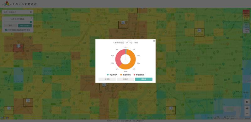 モバイル空間統計 人口マップのイメージ