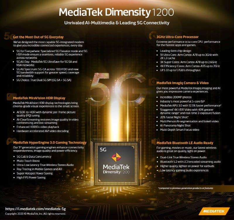 MediaTekが5G対応の新チップセットを発表