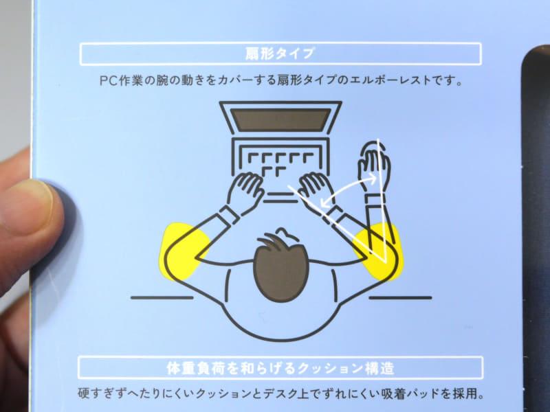 パッケージより。ヒジを基点に腕を動かしやすくなるのがメリットだ