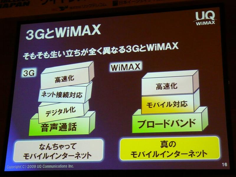 3GとWiMAXの違い