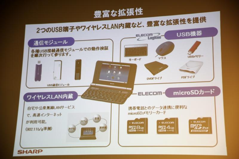 USBのデータ通信端末に加えて、キーボードやドライブ類も利用できる