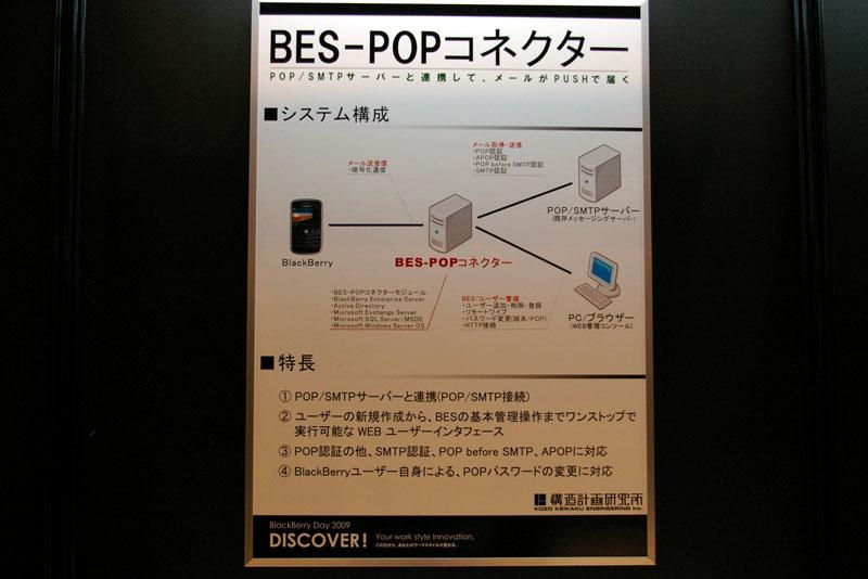 BES-POPコネクターの概要図