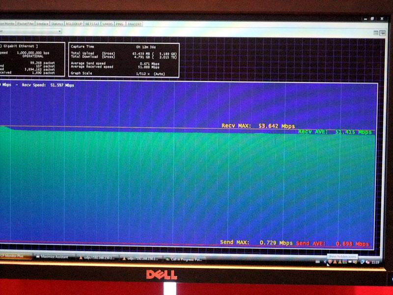 平均で下り51Mbps程度。上り速度は1Mbpsに満たないが、デモで用いたテレビ電話ではそこまでの速度を求めないためという