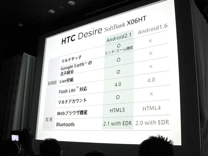Android 1.6との比較(表中、1.6がFlash Lite対応となっているのは誤植で、1.6はFlashに対応しない)
