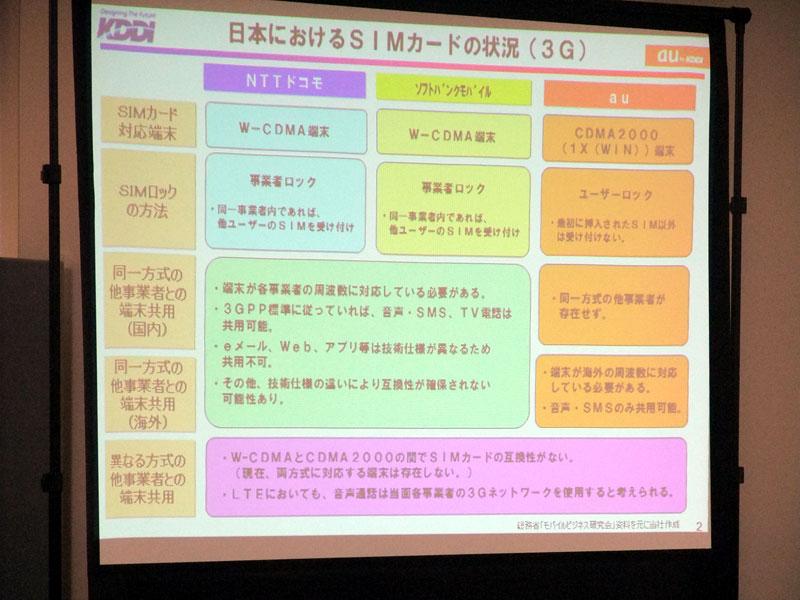 日本のSIMロックの現状