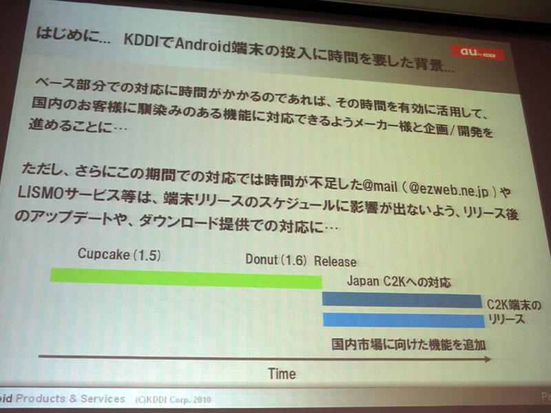 最初の対応に時間がかかる分、その間に日本独自機能の検討・開発を行った
