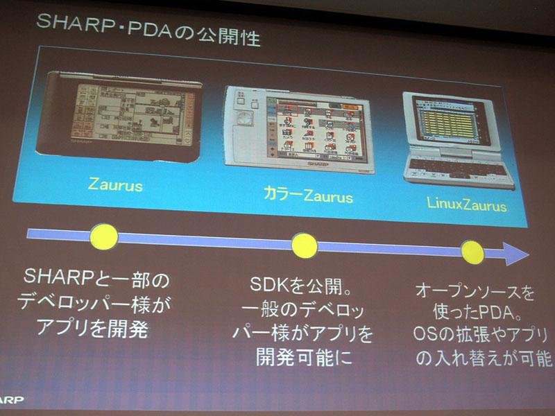 IS01・SH-10BではオープンソースのAndroidを国内メーカーとして初採用したが、オープンソース化の流れにはこれまでのシャープPDAで既に与していた