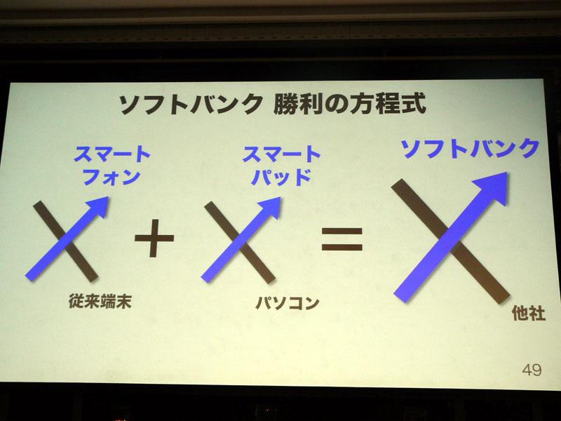 ソフトバンク 勝利の方程式