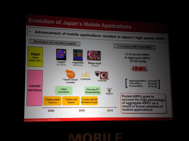 モバイルサービスで先行した日本の事例