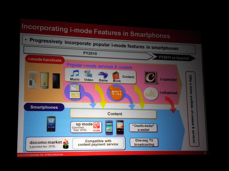 iモードのサービスやコンテンツをスマートフォンに移植していく