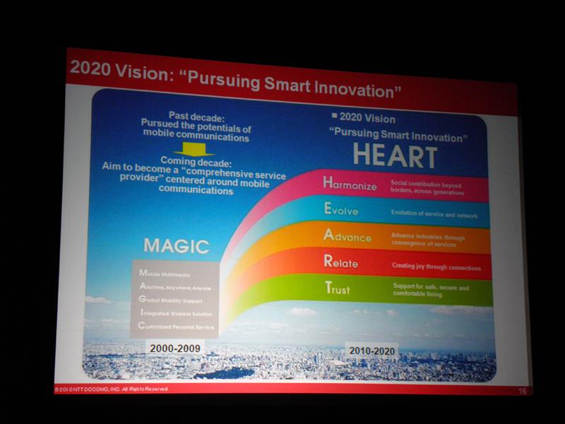 企業ビジョンである「HEART」も紹介された
