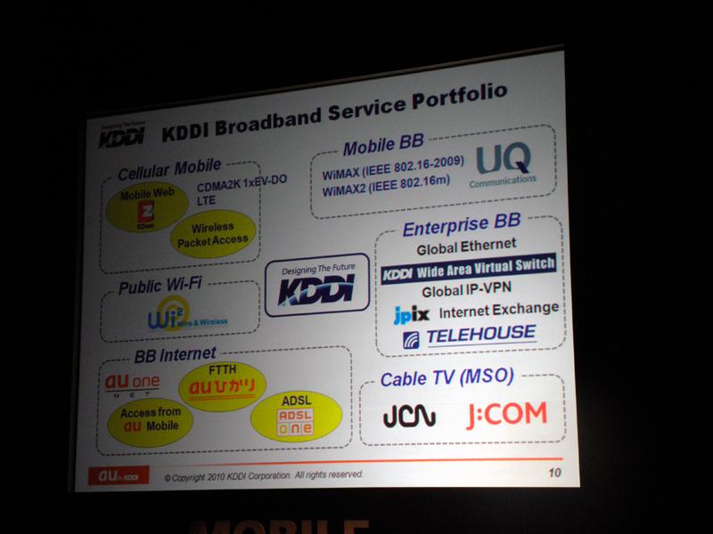 KDDIが抱えるブロードバンドサービスの紹介