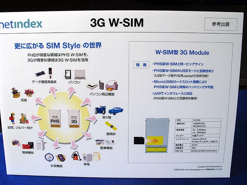 3G W-SIM