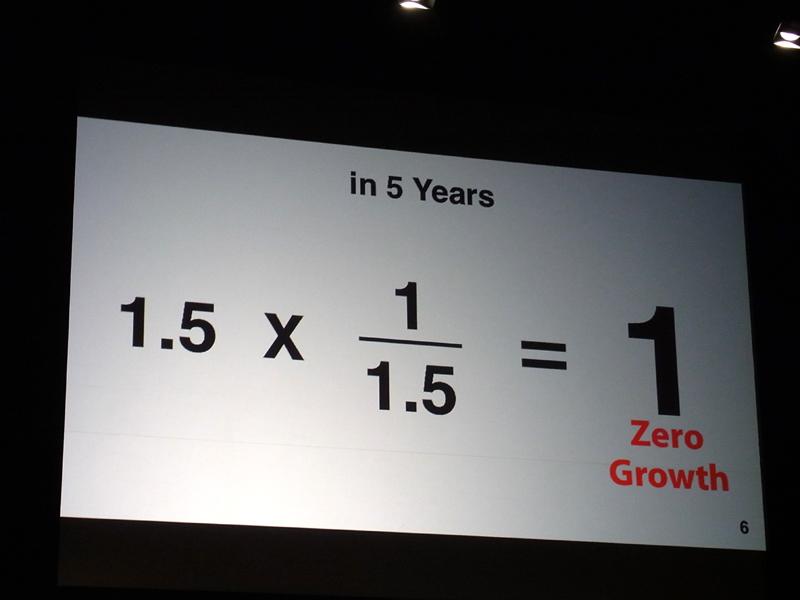 契約者は増えるがARPUが減り、成長がストップする